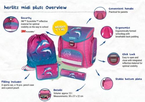 Školní batoh Herlitz Midi srdce vybavený SET ... 18f1870654
