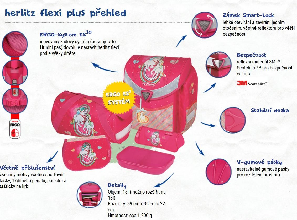 Školní taška set Herlitz Flexi Motorka nezobra ... a4c2df5e04