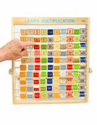 Dřevěná matematika