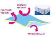 Chránič matrace bavlna + polyuretan 100 x 200 cm