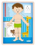 Puzzle Lidské tělo - Kluk CZ