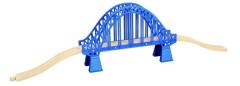 Maxim Obloukový most